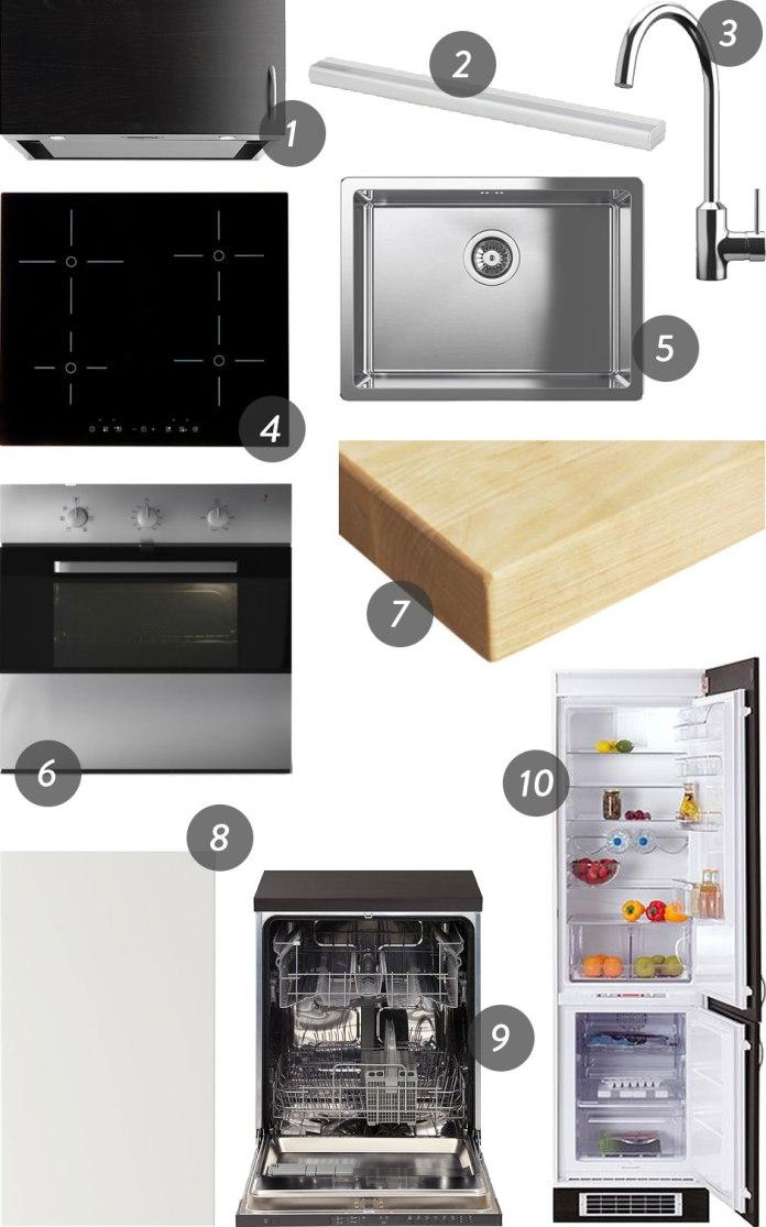 kjøkken_produkter